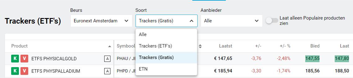 Trackers gratis DeGiro