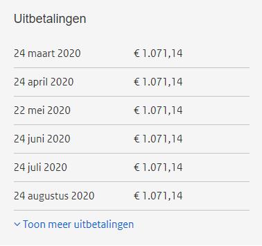 Uitbetalingen lening